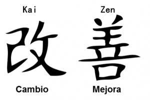 Webinar Dinámica Kaizen de Mejora Continua